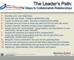 workforce3.0 social networking webinar