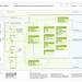 SML Information Architecture 李思明信息架構