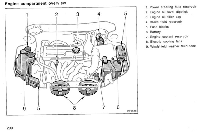 toyota corolla engine compartment diagram  toyota  free