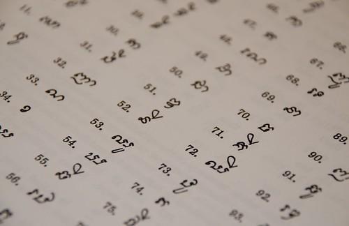 Khmer Consonants