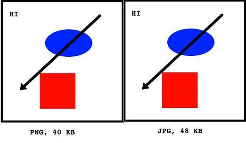tiff vs pdf file size