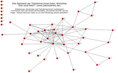 dnn_network