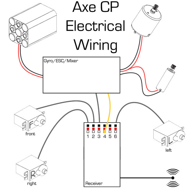 axe cp electrical wiring