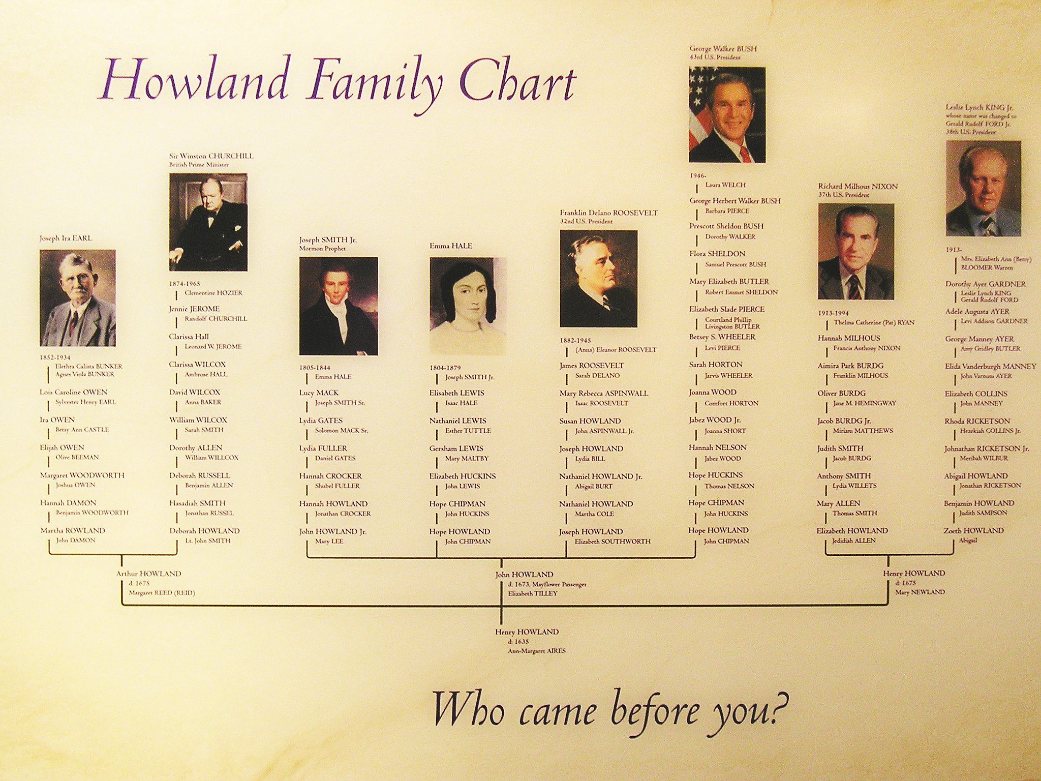Howland Family Chart How George Bush Winston Churchill