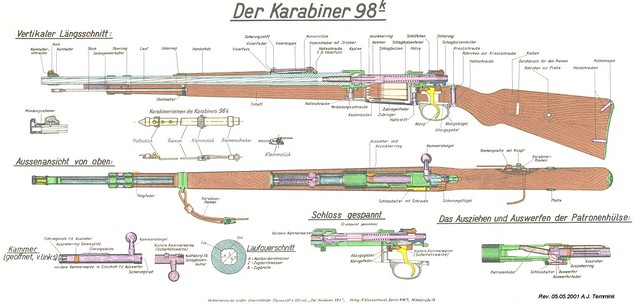 Mauser K98k parts diagram (in German)