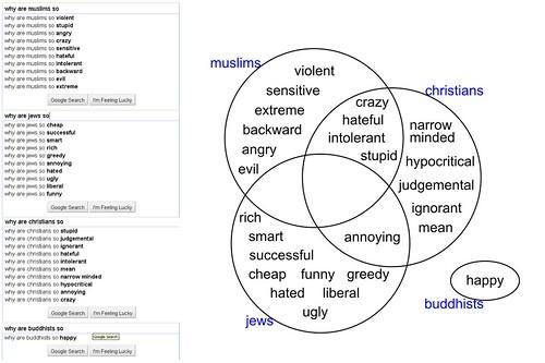 google u2019s autocomplete algorithm