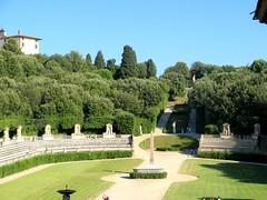 The Boboli Gardens