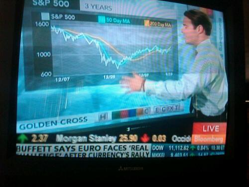 Bloomberg forex converter