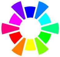 L harmonie des couleurs aurone for Couleur du cercle chromatique