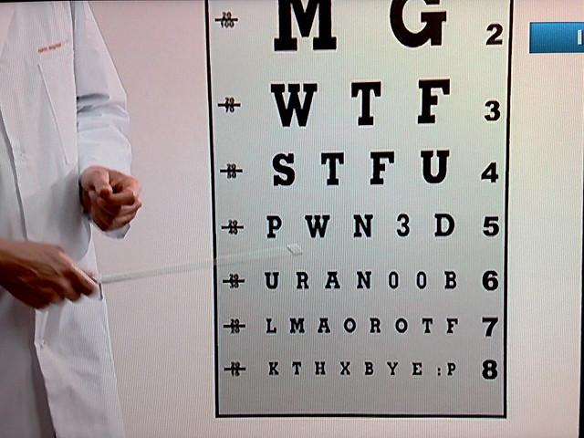 Tablica do badania wzroku z reklamy Vision Express