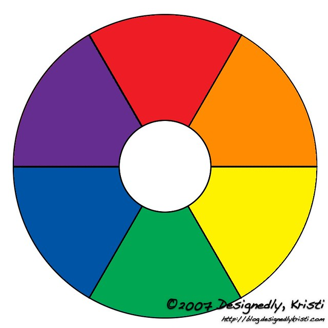 Secondary Color Wheel 28 Images Colors Kalabharati Org