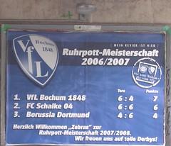 Ruhrpott-Meisterschaft 2007/2007