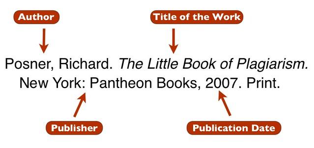 mla format citation book generator Kopeimpulsarco