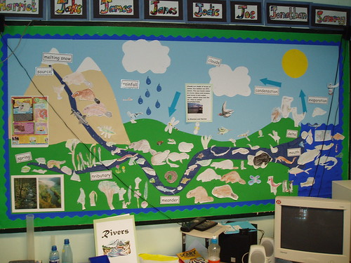 Water Cycle 2 Year 4 Display Linked To Rivers Geography