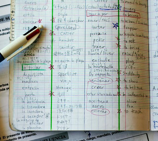 Yuri's notebook