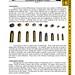 Text Unit 7 - Ammunition & Ballistics