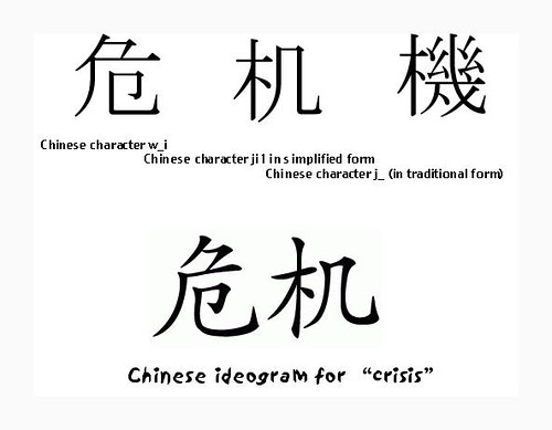 the danger and opportunity in crisis intervention == when written in chinese, the word crisis is composed of two characters one represents danger, and the other represents opportunity - john f.