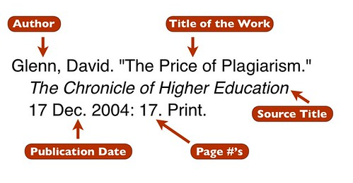 How To Choose A Dissertation Title