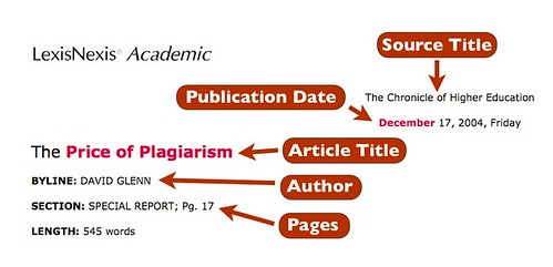Article record with citation info highlighted
