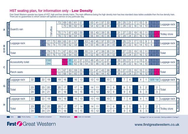 High Speed Train First Great Western Low Density Plan
