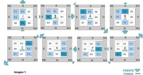 Orientaciones y casas cinco elementos - Mejor orientacion casa ...