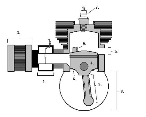 2-stroke engine - wikiscootia