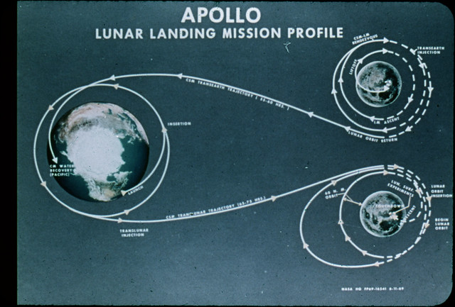apollo the first space flights to the moon - photo #30