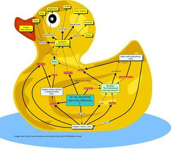 The Duck (or Connectivist Duckworks)