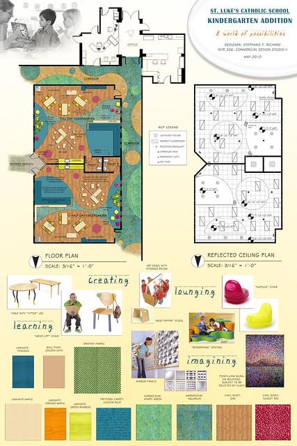 Z Classroom Design ~ Kindergarten classroom design board of digital