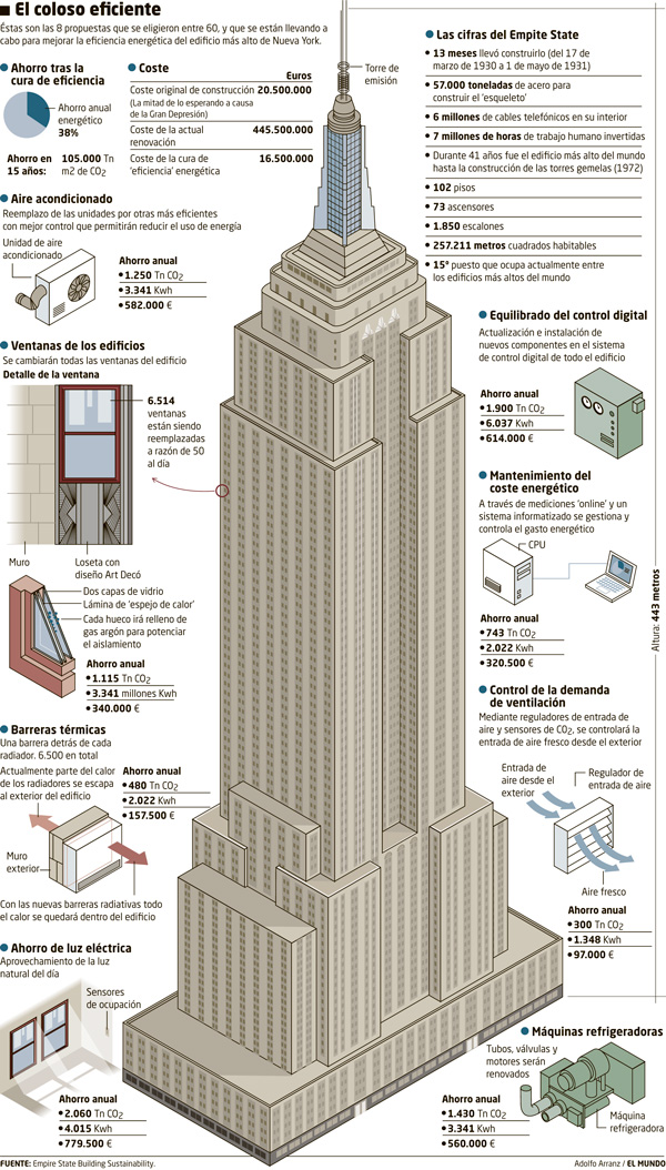 Empire state building dimensions drawing 41593 dont forget to share your opinion using the comment form below