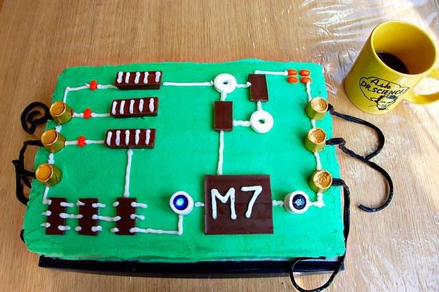 Birthday Cake Board Game