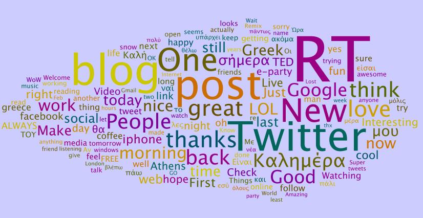 Words Cloud 02/01-08/02 2009