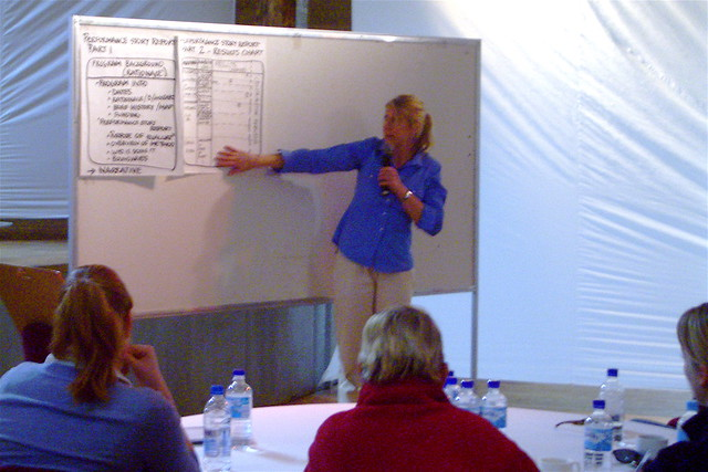 2007 SA NRM Facilitators Workshop