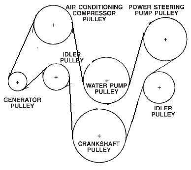 rhd upper radiator hose