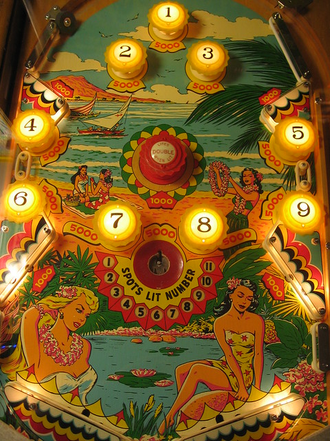Game Detail, Pinball Hall of Fame