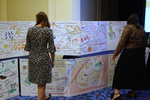 browsing large scale visual notes at the collaborative innovation forum