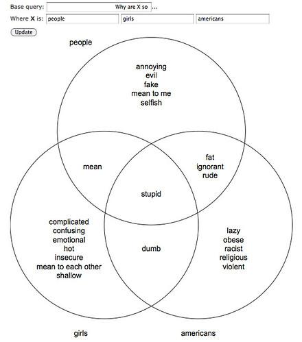 venn diagram grammar choice image