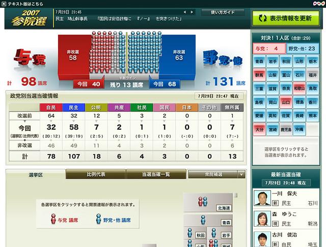 2007年 NHK選挙速報ページ