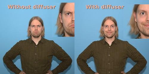 family portrait selfportrait cup self d50 with autoportrait sb600 comparison without diffuser mikko omnibounce stofen 2870mmf28d strobist reinikainen d236 d2369988 d2369989