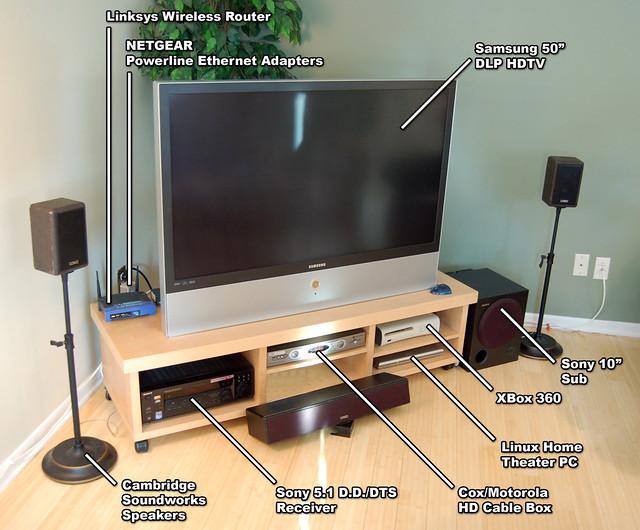 Speaker Setup Guide And Speaker Setup Guide
