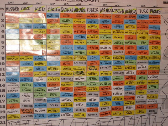 The Draft Board (Shiny)