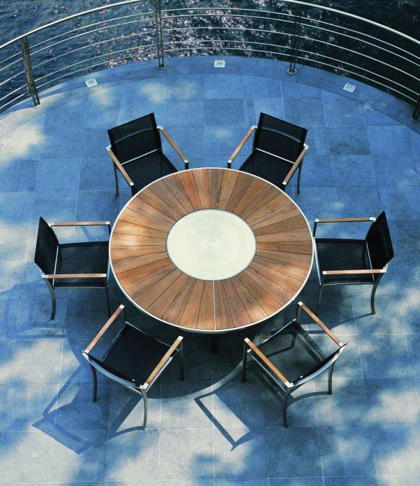 Belgian outdoor furniture part 1 veerle 39 s blog - Zon parasol ...