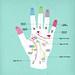 La quirologie de ma main. by corazondevidrio