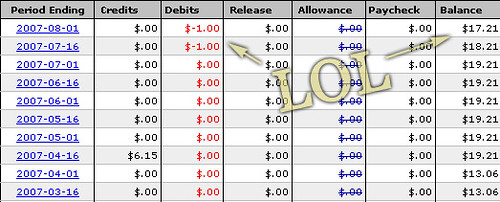 My ClickBank Earnings... lol