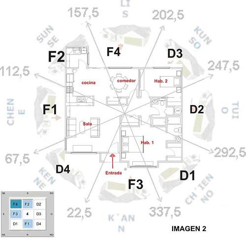 Orientaciones y casas cinco elementos for Casas feng shui arquitectura