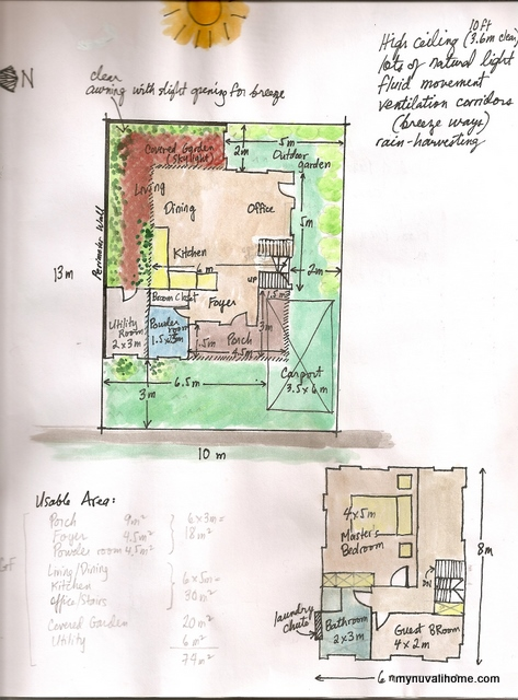 Nuvali house drawings