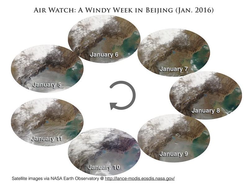A Windy Week in Beijing Satellite View (Jan. 2016)
