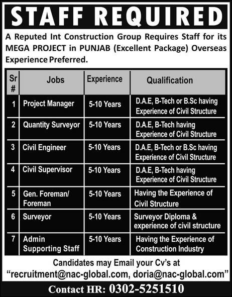 Staff Required for Construction Company