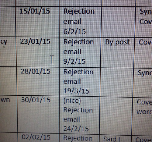 Rejection email table