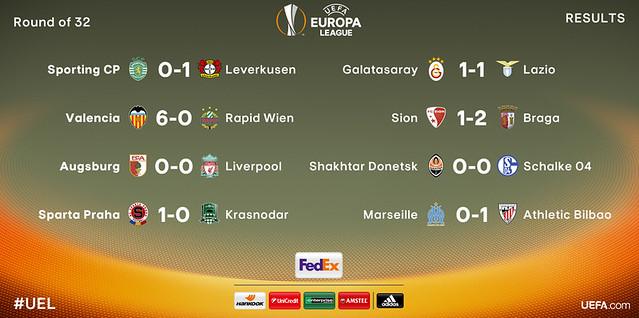 Europa League - Dieciseisavos de Final (Ida): Resultados